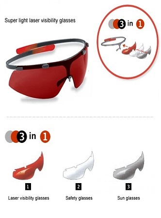 Red Glasses Leica Disto Laserbril