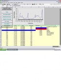 SW-1 Data Analyse Software voor Krachtmeters & Torsiemeters