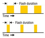 Adjustable duration flash